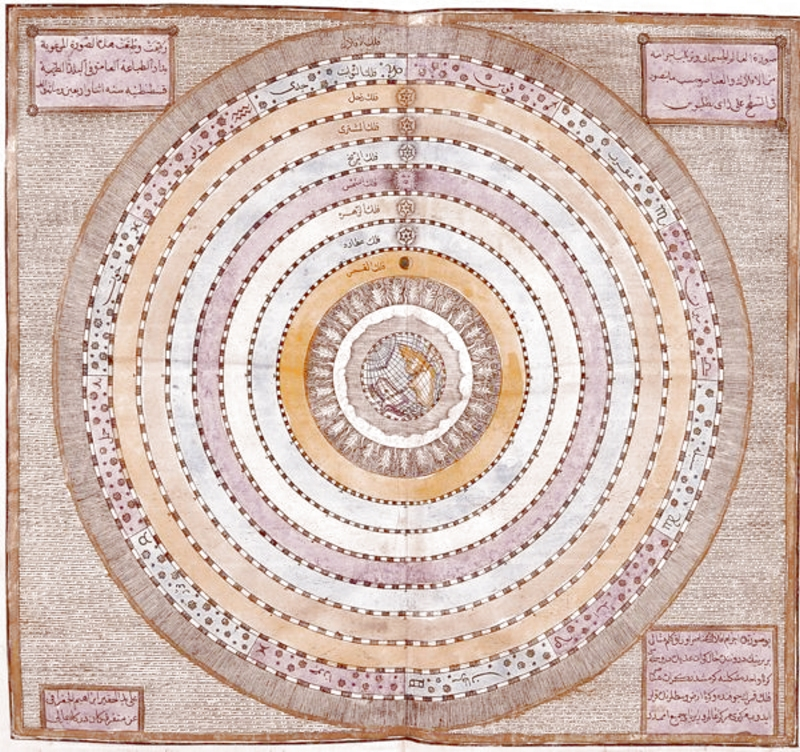 flares into darkness  the ptolemaic model