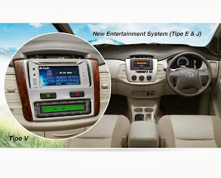 entertainment system innova
