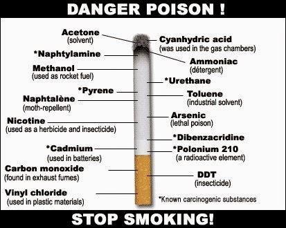 Komponen gas asap rokok