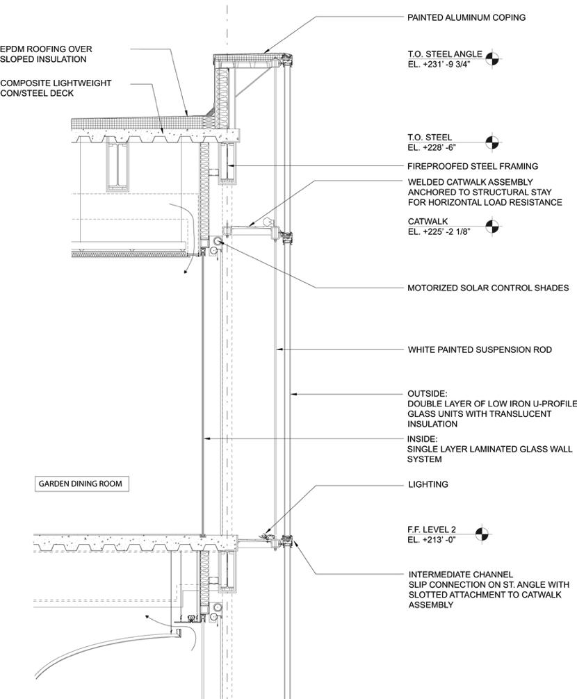 Glass Facade Detail : Alambilab u glass in architecture