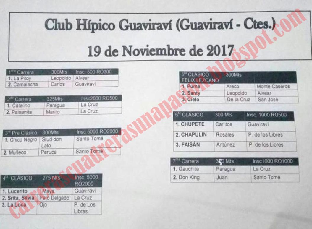 GUAVIRAVI - PROGRAMA