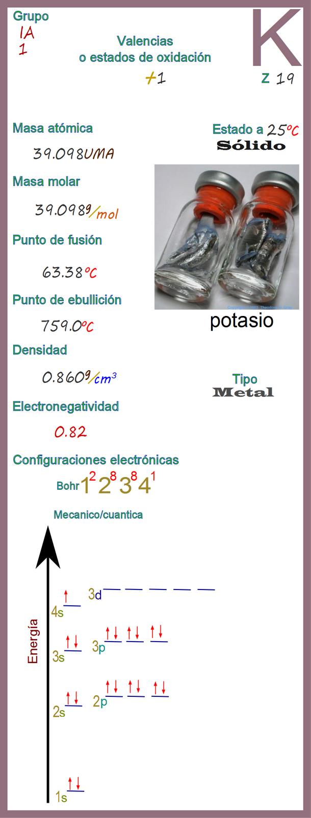 Ciencias de Joseleg: Propiedades periódicas del potasio