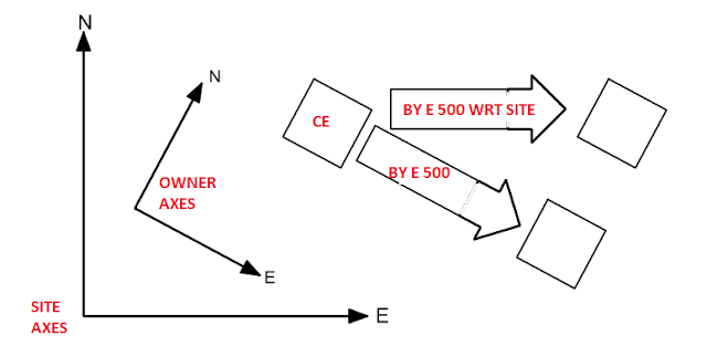 Mempelajari Command PDMS ( Plant Design Management System ) : MOVE Bagian 1