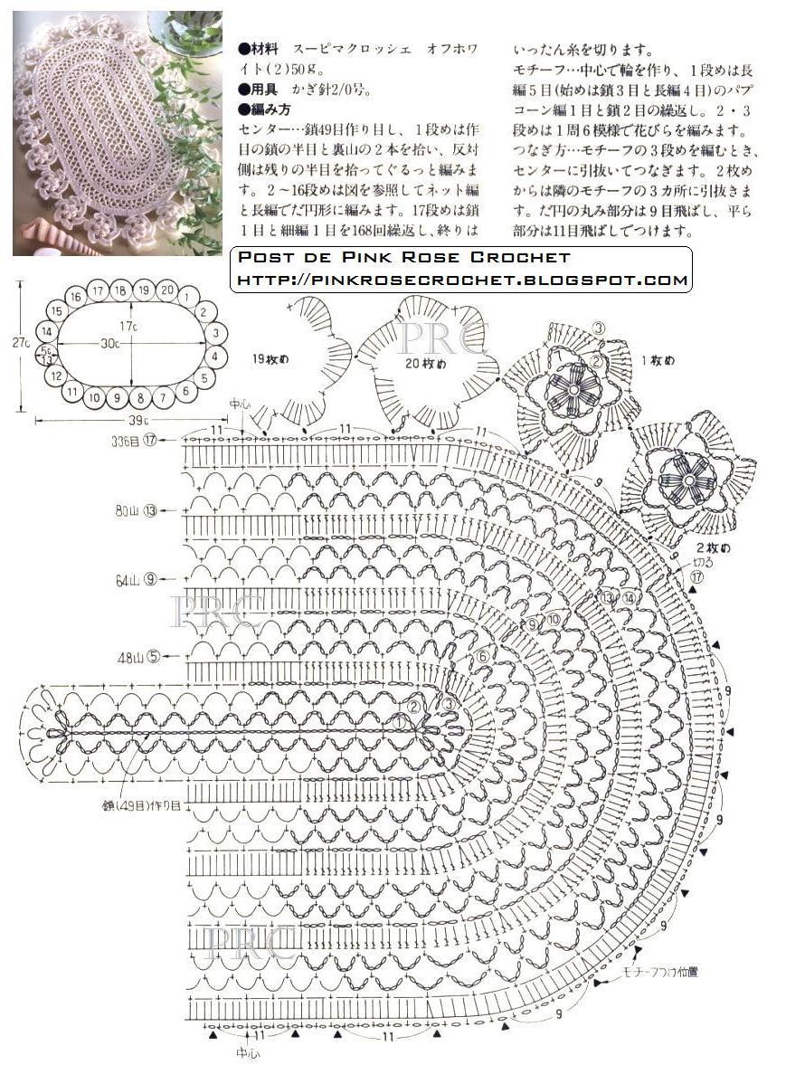 Toalhinhas De Croche Com Graficos