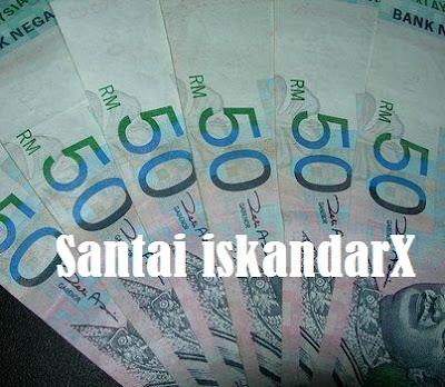 santai, Nuffnang, Advertlets, Google AdSense, Bidvertiser, blogging, santai iskandarX