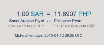 Forex saudi riyal to peso
