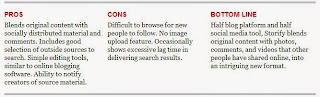 storify review on pcmag.com