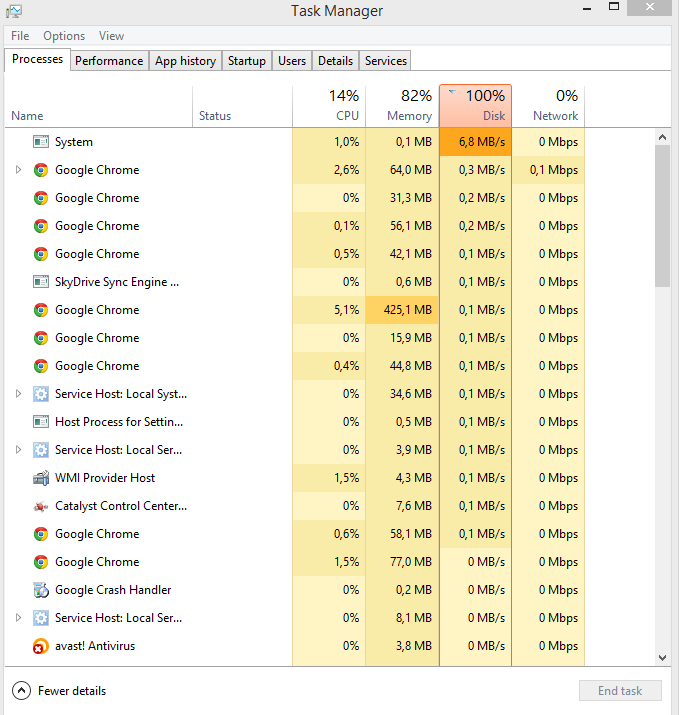 Cara Mengatasi Disk Usage 100 Pada Windows 8 8 1 Ardi Winahyu