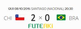 O placar de Chile 2x0 Brasil pela 1ª rodada das Eliminatórias para Copa do Mundo 2018