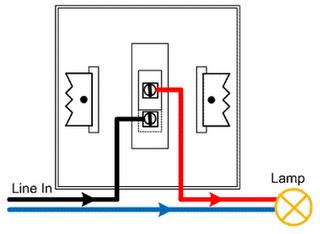 rangkaian ionstalasi listrik satu saklar untuk satu lampu