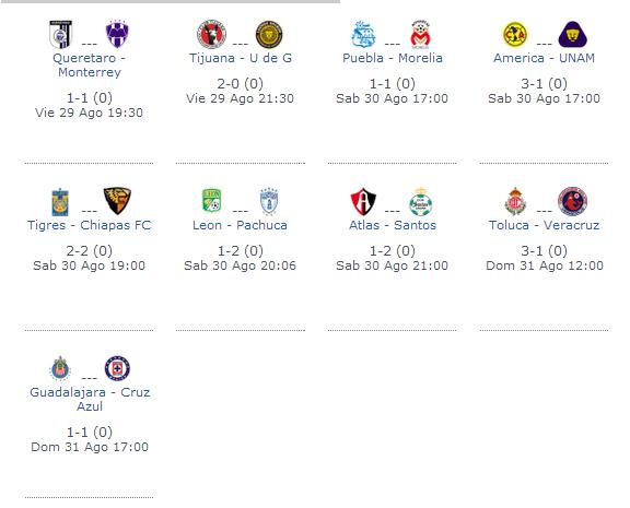 Liga MX, Fútbol Mexicano, El TRI - Noticias, resultados