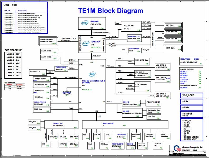 Toshiba Satellite L310 Schematic | Free Laptop Schematic on laptop model, laptop clip art, laptop power, laptop exploded view, laptop disassembly, laptop working, laptop repair, laptop wire diagram, laptop components, laptop cable, laptop drawing, laptop software, laptop 3d, laptop system, laptop circuit diagram, laptop lcd problem, laptop motherboard diagram, laptop monitor, laptop features, laptop display,