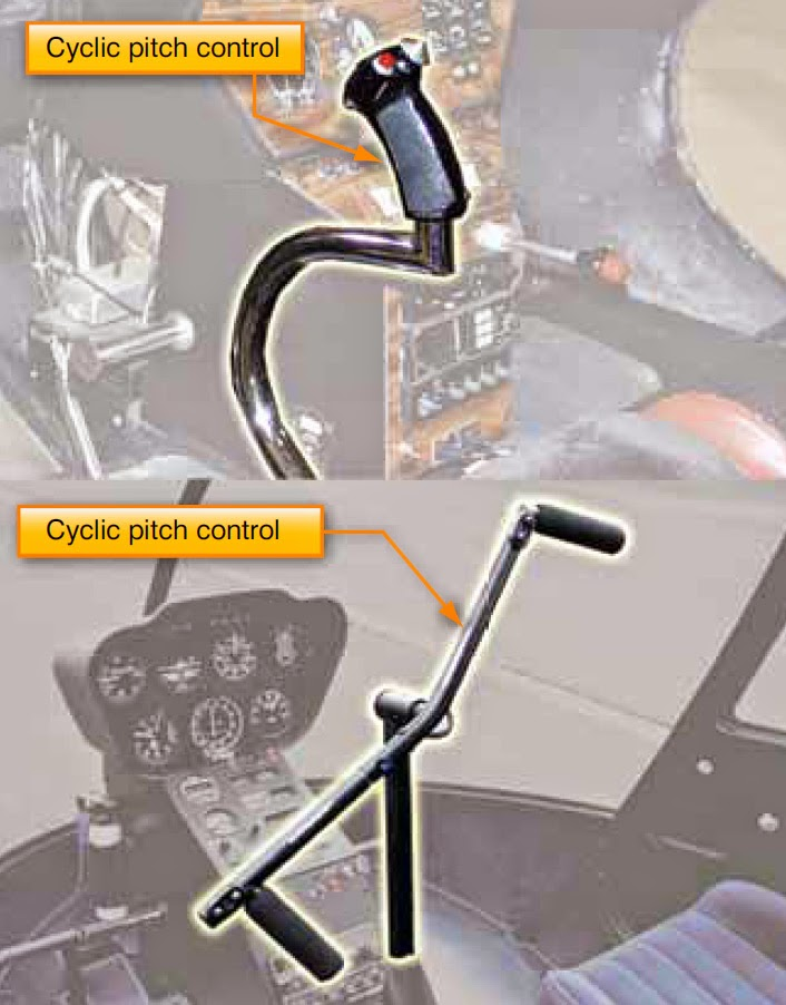 Pitch Control Lever : Aircraft systems rotorcraft controls