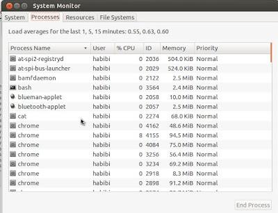 Task Manager di Ubuntu