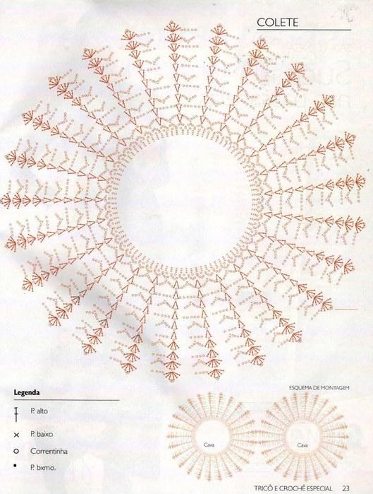 Вяжем кругом болеро крючком