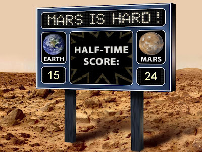 Earth vs. Mars Scoreboard