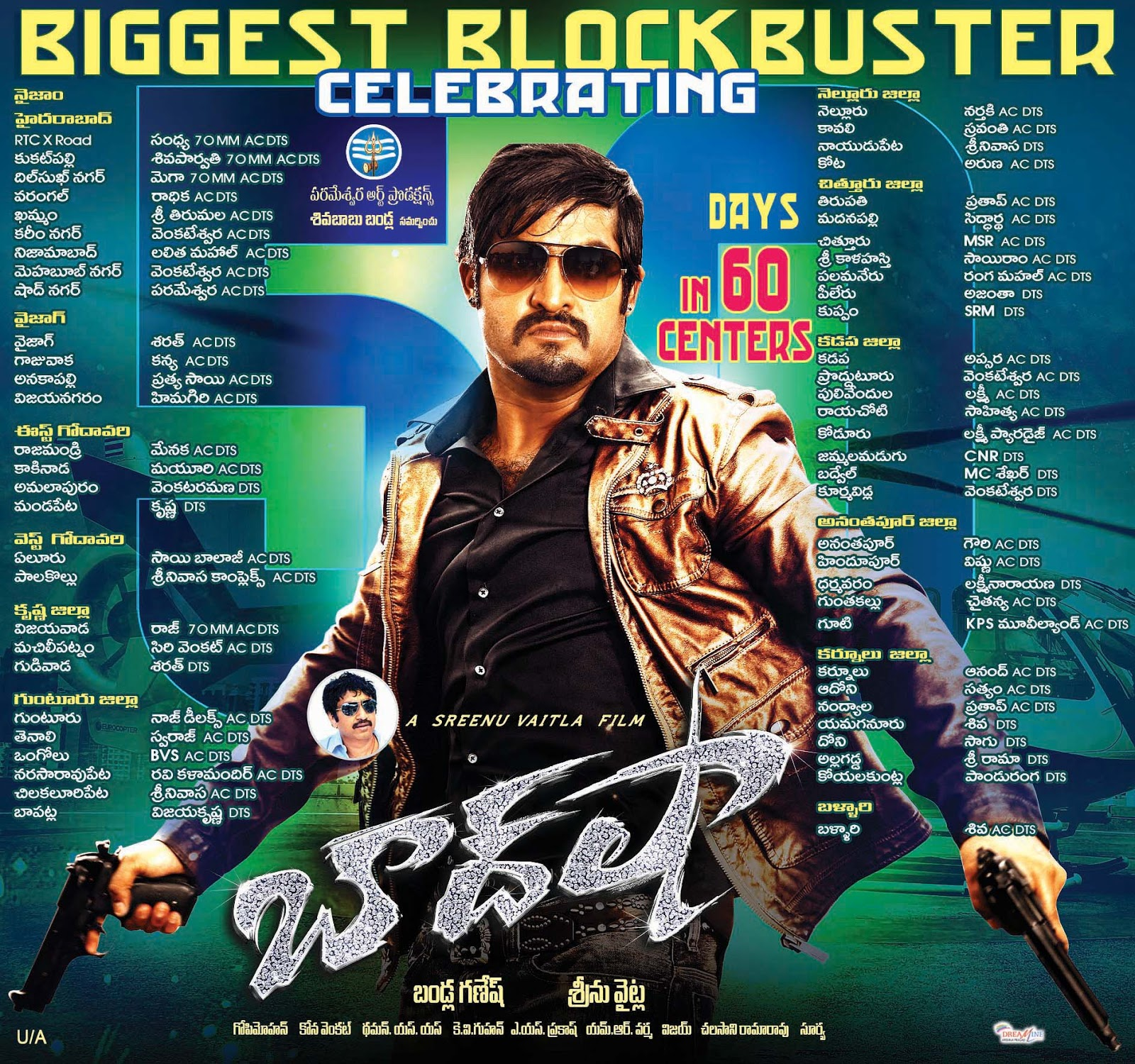 Telugu Cinema New Movies updates News Gossips Photos ... Baadshah 2013 Posters