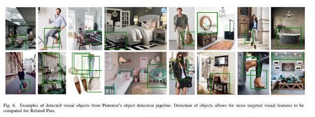 Pinterest - умный поиск