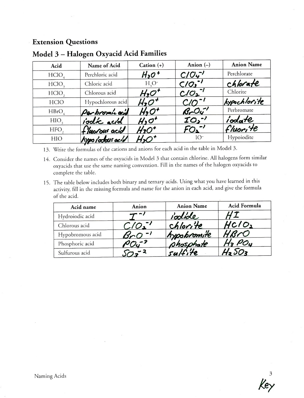 Balancing Chemical Formulas Worksheet – Chemical Formulas Worksheet