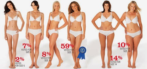 The Stylish Butterfly: Why Thin Vs. Plus size Models? What's wrong ...