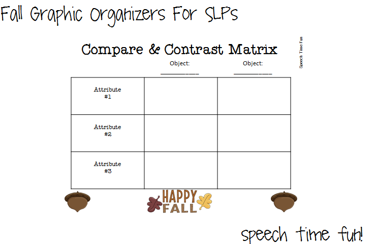 matrix chart of compare and contrast Compare/contrast matrix graphic organizer extracting details from text and organizing them into a chart to use during studying or compare and contrast.