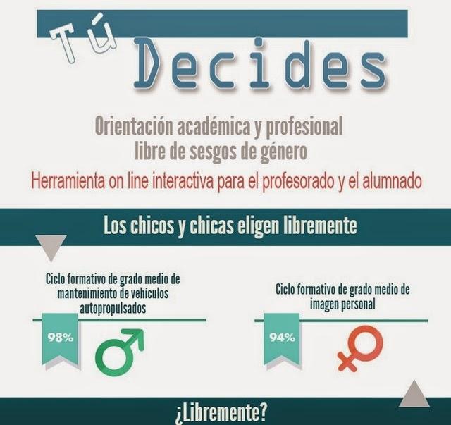 Orientación Académica y Profesional libre de sesgo de Género.