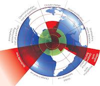 Limite do planeta - Limit of the planet - Límite del planeta - Limite de la planète