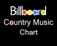 top 10 music charts august 2014