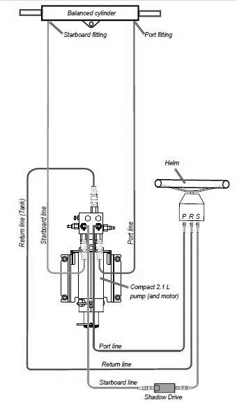 the marine installer s rant the illustrated garmin diy auto pilot rh themarineinstallersrant blogspot com Garmin Marine Chartplotter Wiring-Diagram 3-Pin XLR Wiring-Diagram