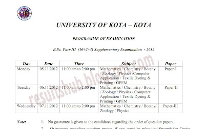 B.Sc. Part 3 Supplementary Exam Timetable 2012 Kota University
