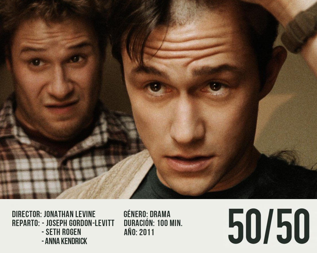 50 50 movie review 50/50 movie review matt reviews jonathan levine's 50/50 starring joseph gordon-levitt, seth rogen, anna kendrick, and anjelica huston.