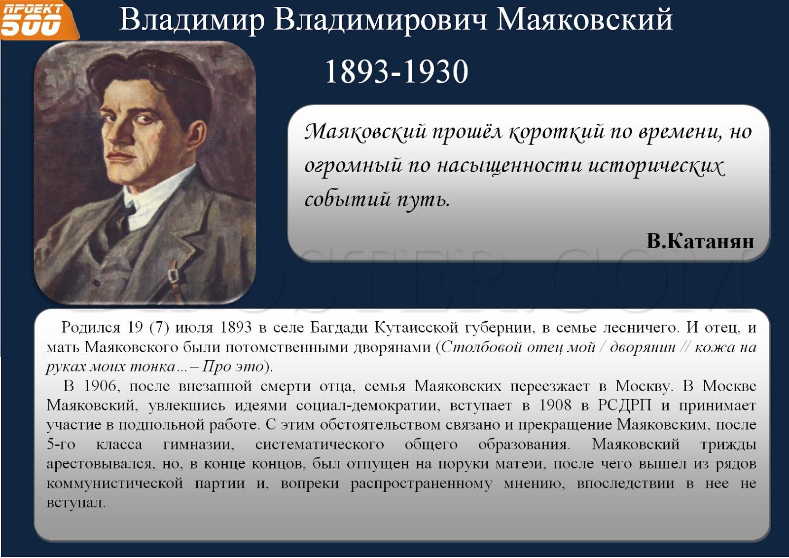 гончаров и.а. биография презентация