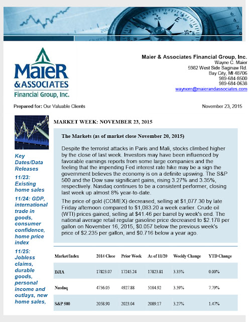 November 23, 2015 Weekly Market Review from Maier & Associates Financial Group