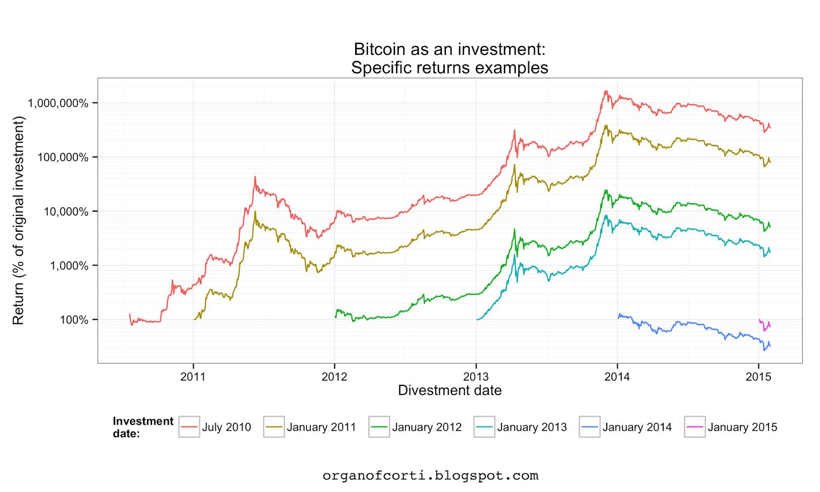 Blockchain open source project