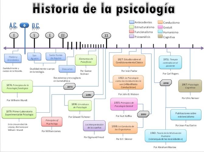 la importancia de la psicologia en la actualidad: