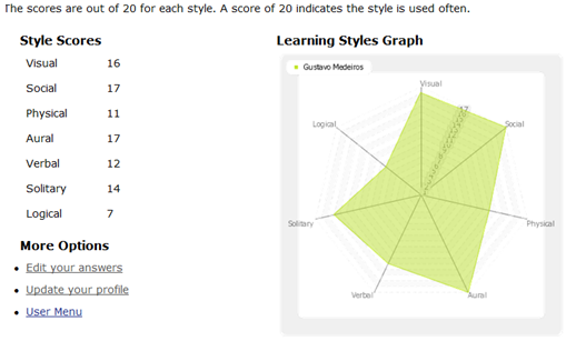 my own learning style Learning styles descriptions knowing a person's (and your own) learning style enables learning to be orientated according to the preferred method.