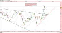 Analyse technique bourse de paris gap commun
