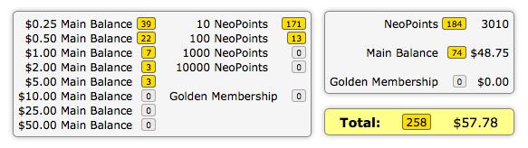 points neobux prémios prizes lista free