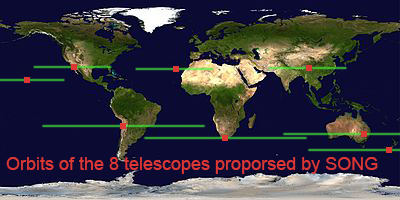 Trajectory of the 8 satellites proposed to place into orbit by the Stellar Observation Network Group (SONG).