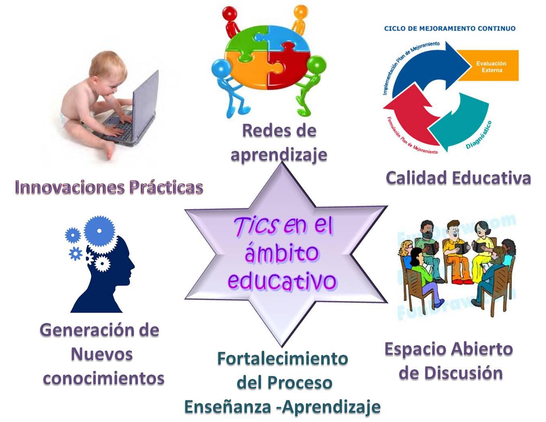 Ppsc y la acci n tutorial marcando diferencias for La accion educativa en el exterior