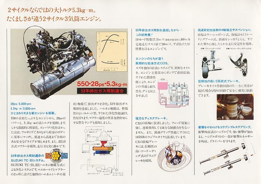 suzuki cervo ss20, silnik R3, trzy cylindrowy, dawna motoryzacja, stare auta
