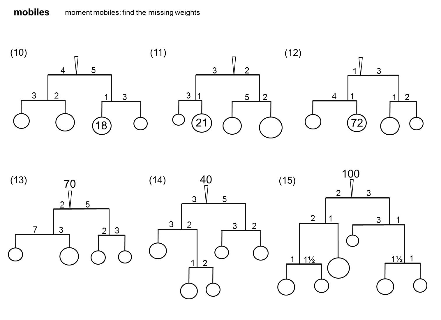 Probability Tree Diagram Worksheet Gcse Juanribon – Math Tree Diagram Worksheet