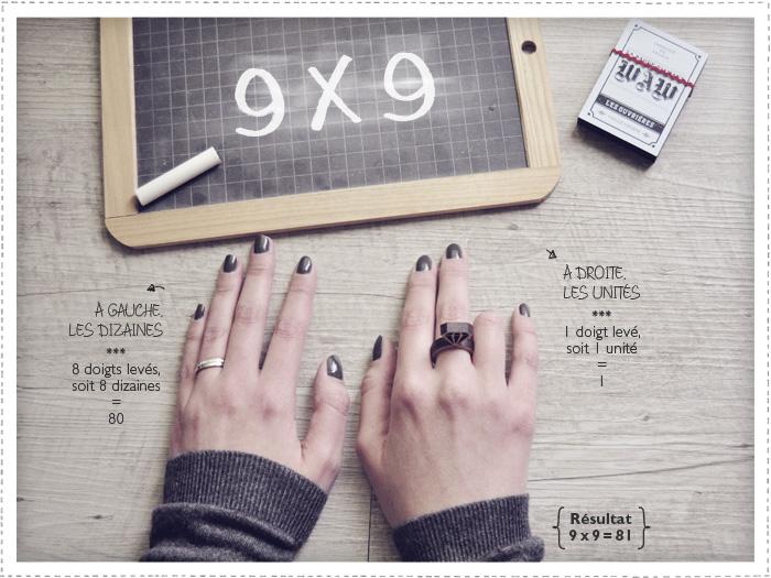 Table de X 9 sur les doigts