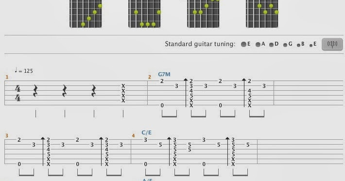 Thriller Guitar Chords