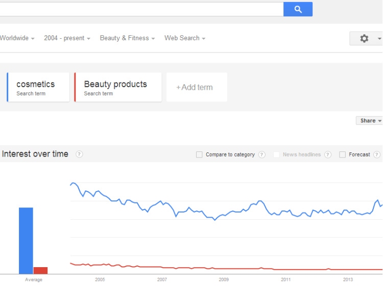 keyword research with google trends - techseotricks