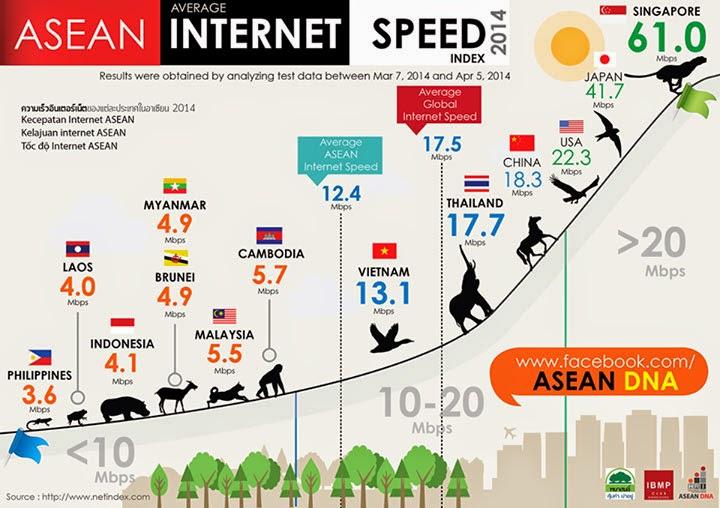 internet, teknologi,