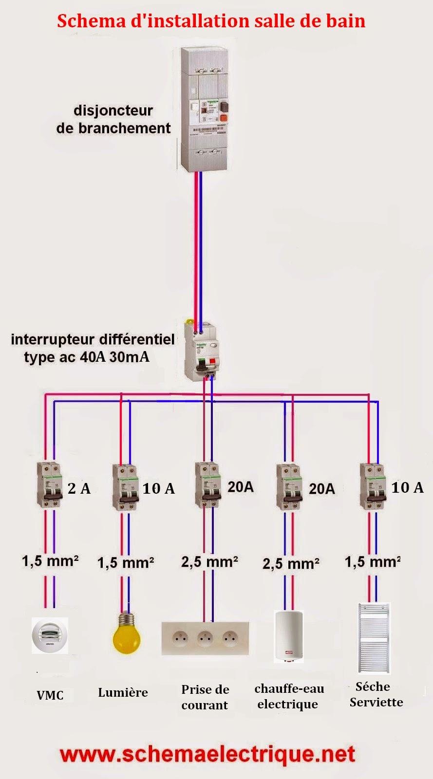 Fabuleux Schema Electrique Branchement Cablage OW13