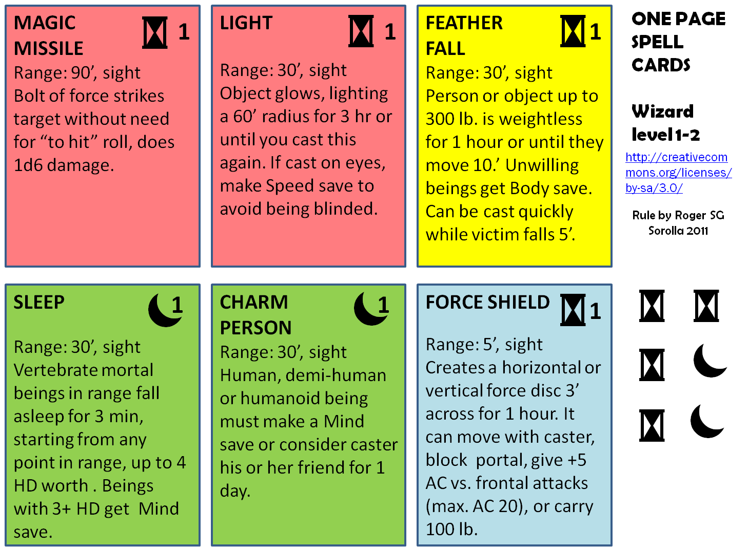 Spell Card Rules Spell Rules And With