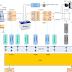 Sistem Kuasa Solar Di Rumah