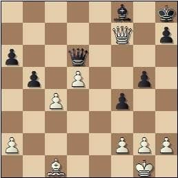 Partida de ajedrez Pérez - Prins, posición después de 34.c4